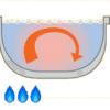 そばのゆで方、鍋の対流