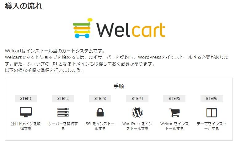 Welcartの導入方法